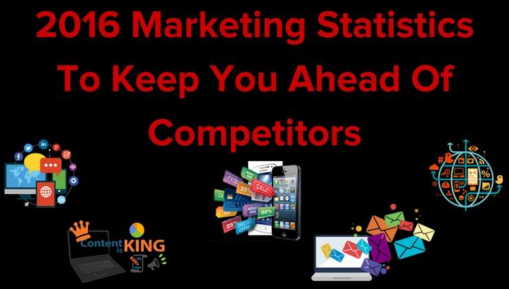 2016 marketing